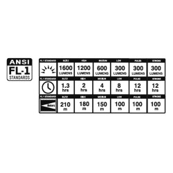 BLACKBURN COUNTDOWN FRONT 1600